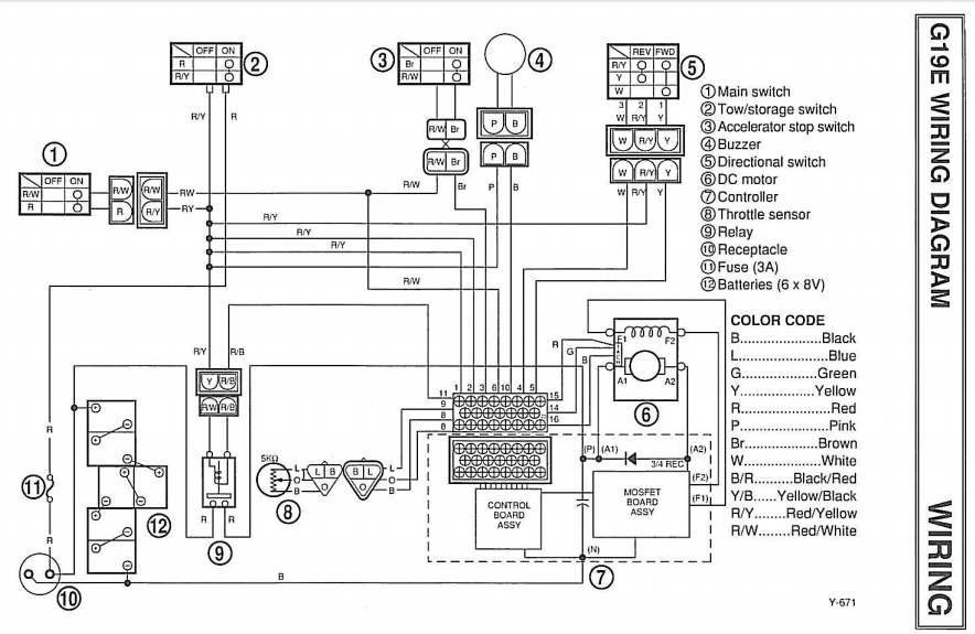 Yamaha G19 Golf Cart 48 Volt Wiring Diagram - Wiring Diagram Direct  week-demand - week-demand.siciliabeb.it | Wiring Diagram For 1999 Yamaha Electric 48 Volt Golf Cart |  | week-demand.siciliabeb.it